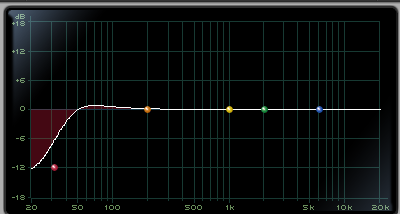 EQ低音カット
