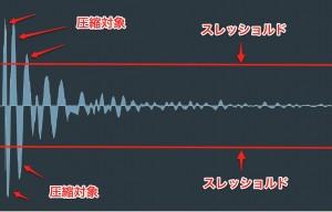 圧縮対象-1