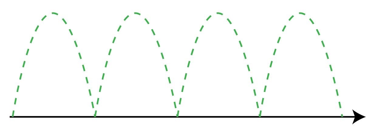 rms_curve_1
