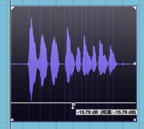 32bit_Wave_Keep_Dynamics