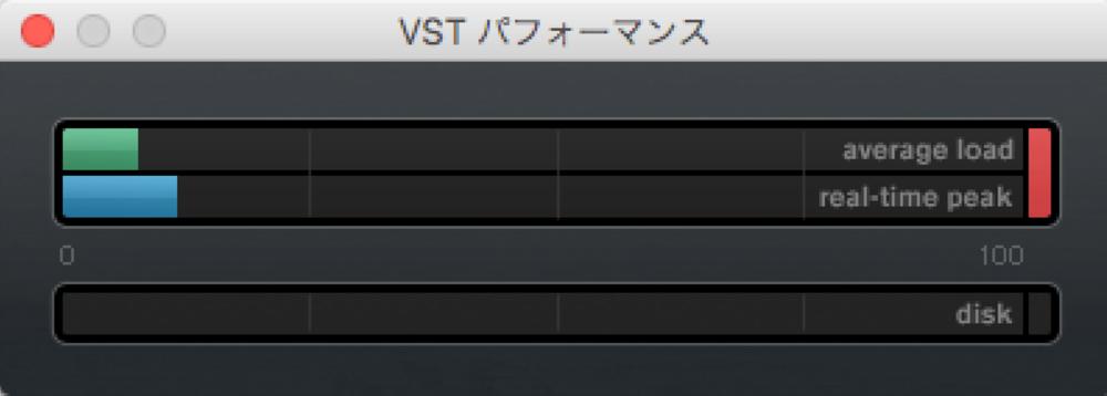 VST パフォーマンス