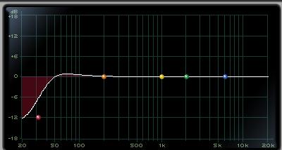 イコライザー(EQ)調整テクニック