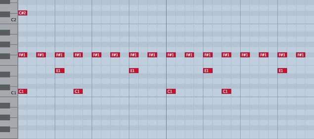 MIDIドラム