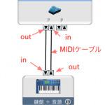MIDI接続 鍵盤のみ_2