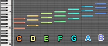 コード_Chord