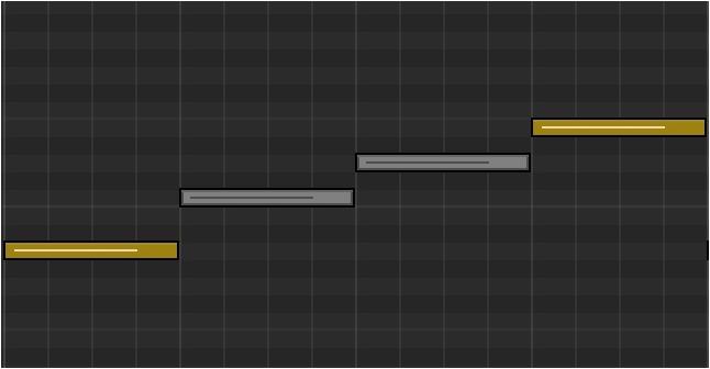 MIDIノート ミュート適用後