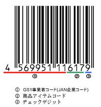 JANコード