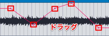 7. オートメーション 1 Ableton Live