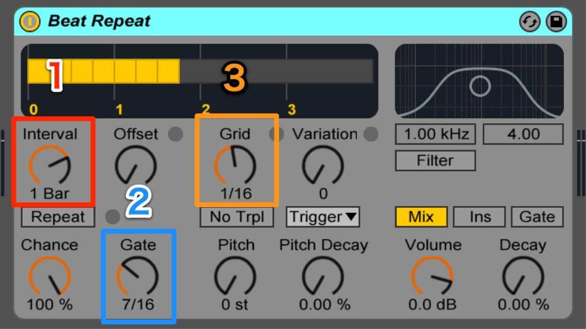 Beat Repeatパラメーター