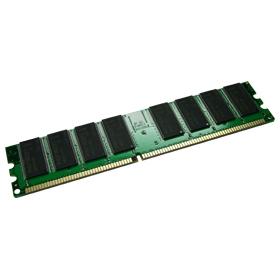 Memory Scope メモリを最適化 MAC