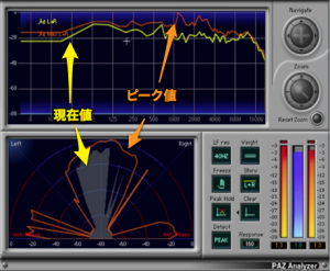 Waves_PAZ Analyzer アナライザー