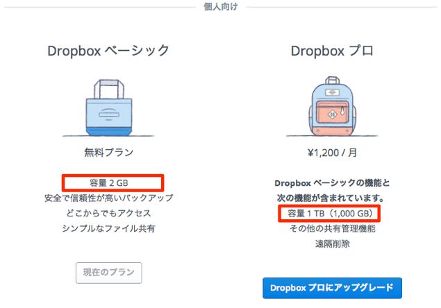 Dropbox pro