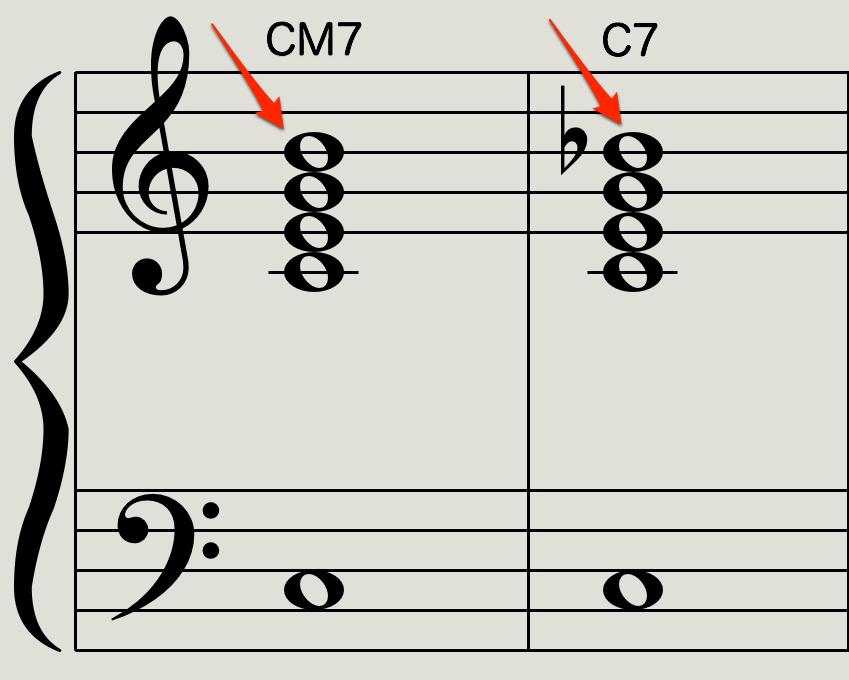 CM7_C7の違い