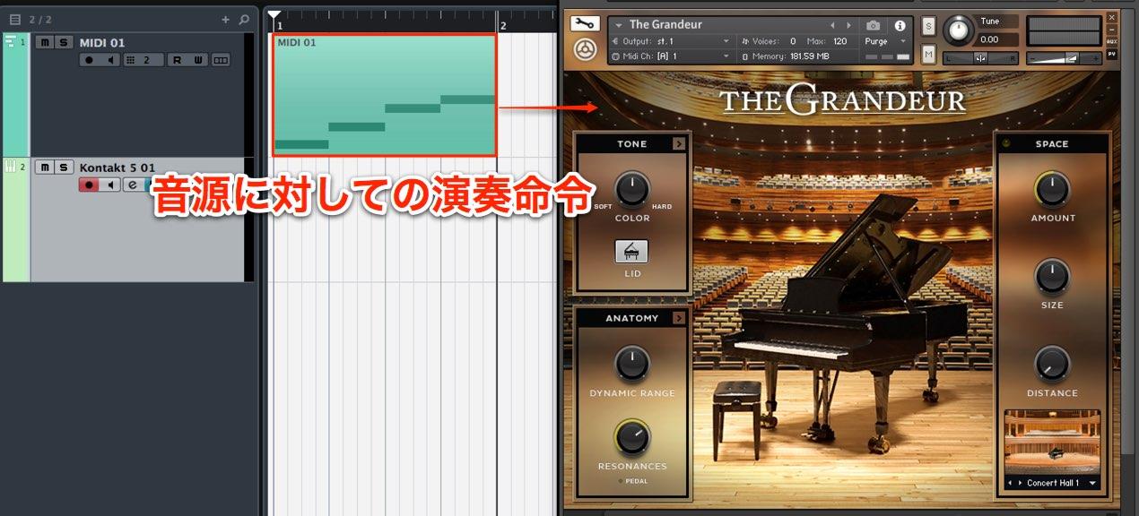 MIDIと音源