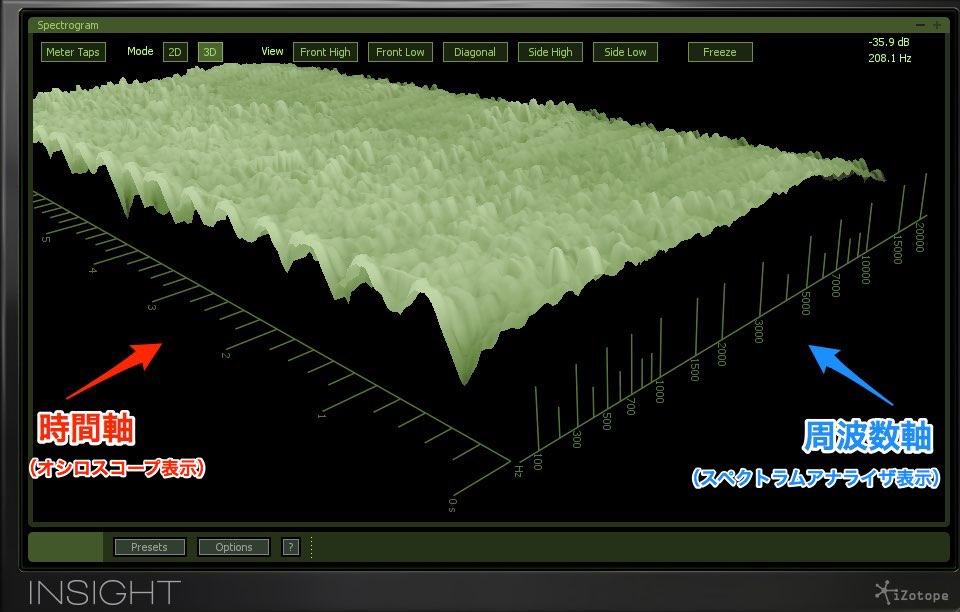 SoundSpectrm