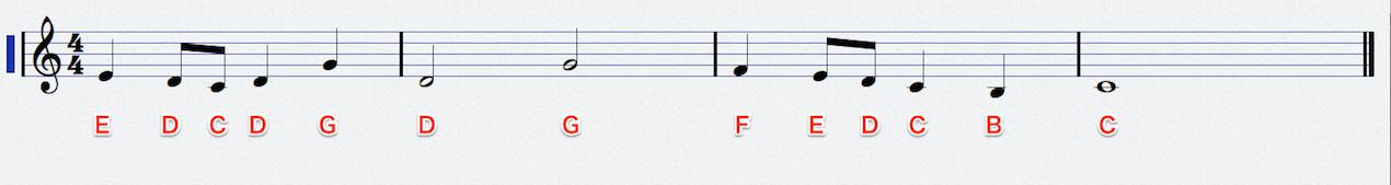 5. キーを理解する 音楽理論