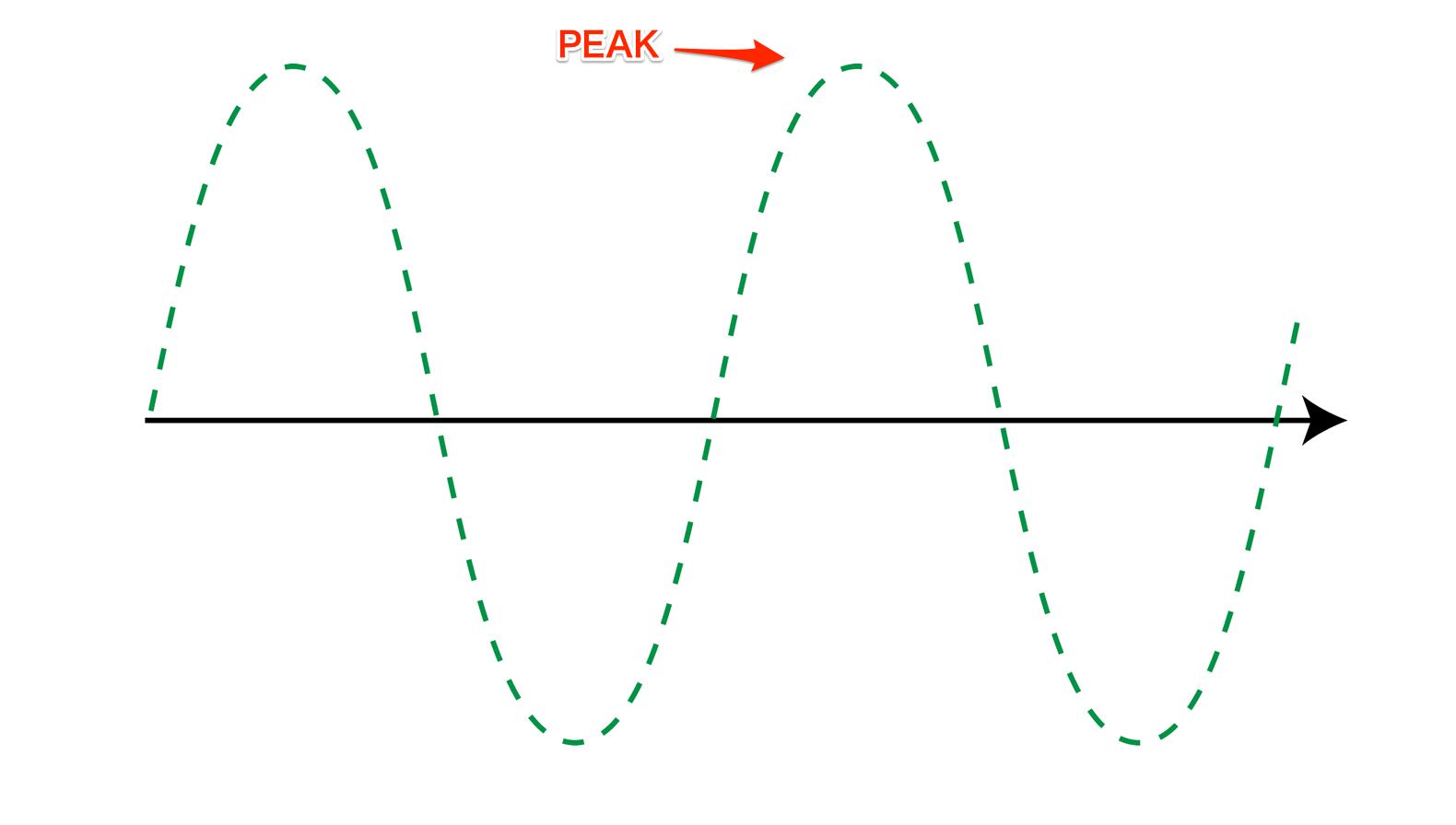 peak_curve