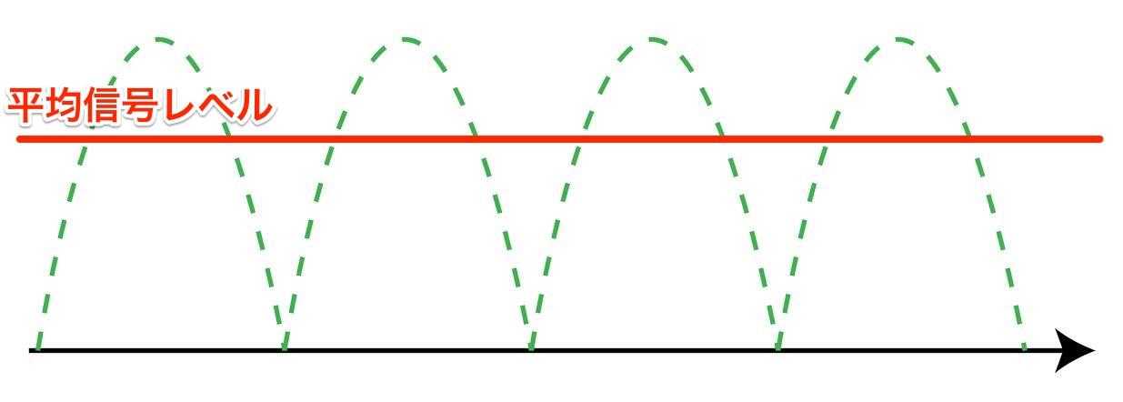 rms_curve_2