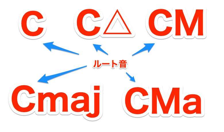 C-Maj-Cho