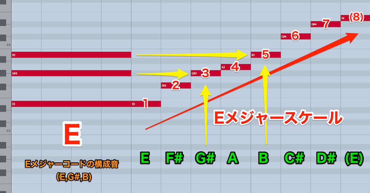 E-1.3.5