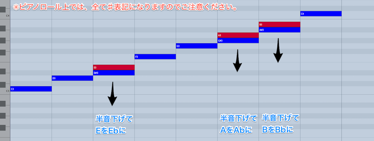 a-min-sc