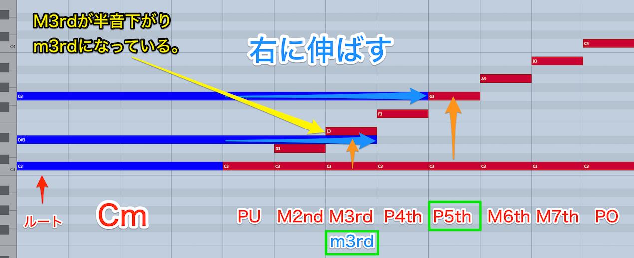 cm-inter-3