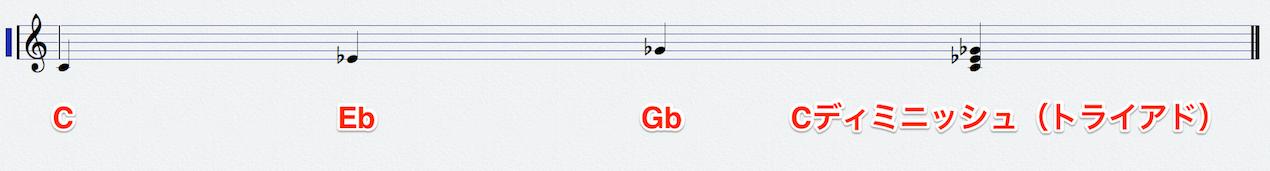 2_dim-note-1