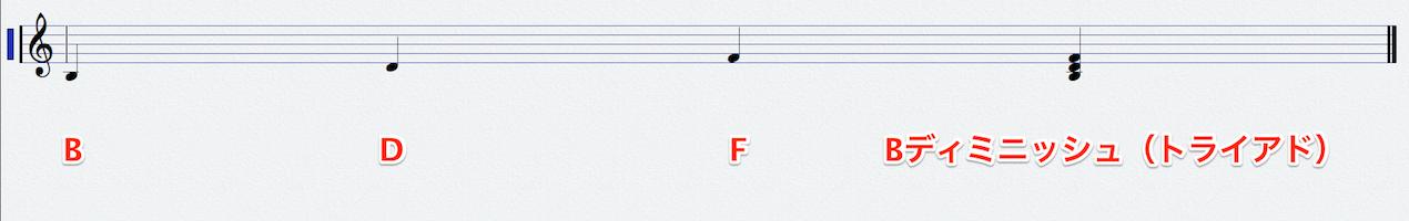 4_b-dim-note-1