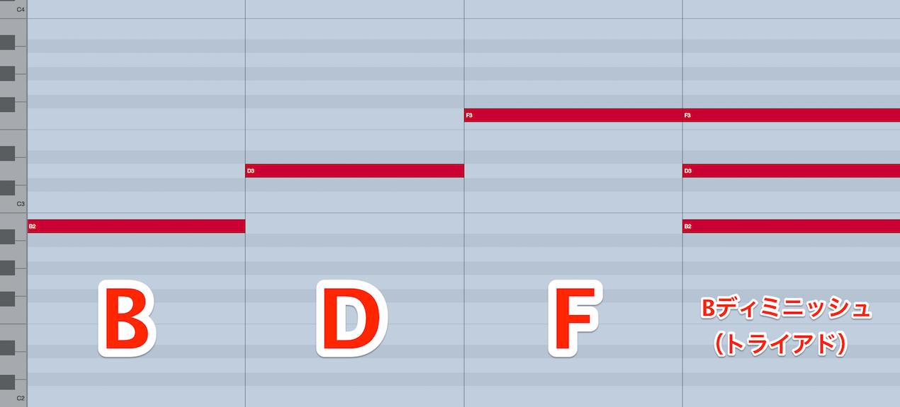 5_b-dim-note-2
