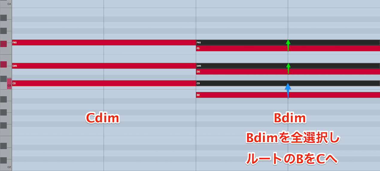 6_c-b-dim