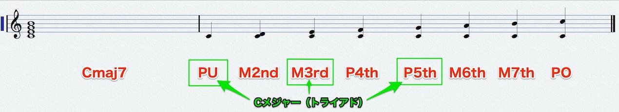C-M7-inter-1