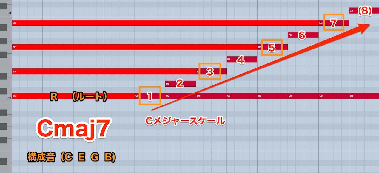 C-M7-inter-4