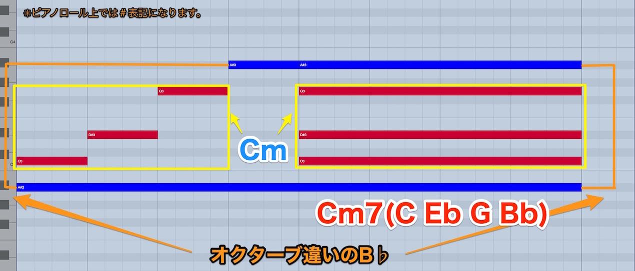 Cm7-1