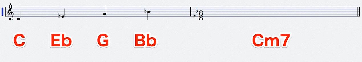 Cm7-Note-1