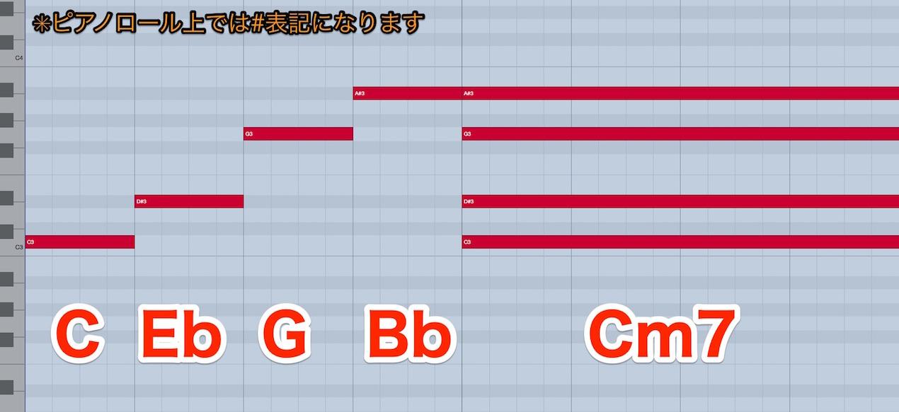 Cm7-Note-2
