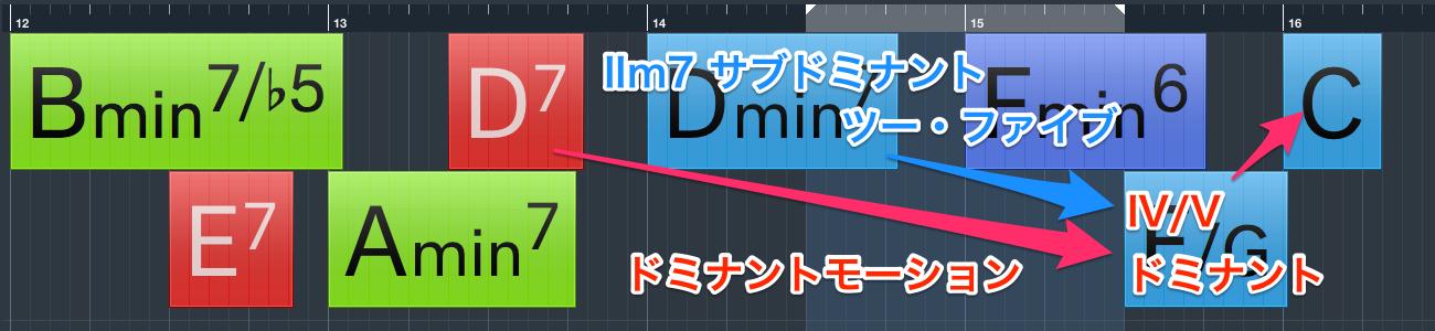 dominant_motion