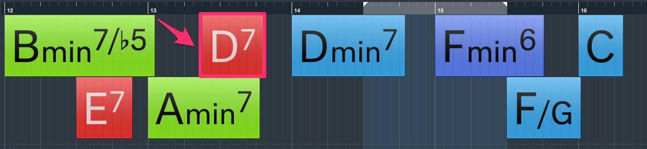 double_dominant