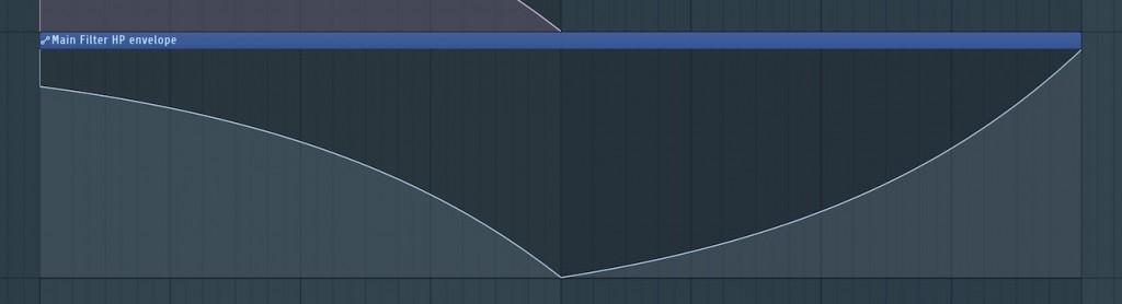 オートメーションを使用する FL Studio