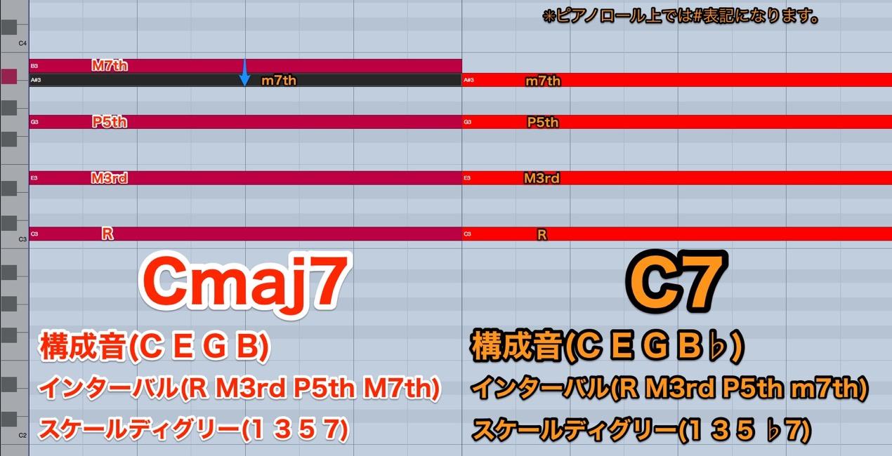 CM7-C7_inter