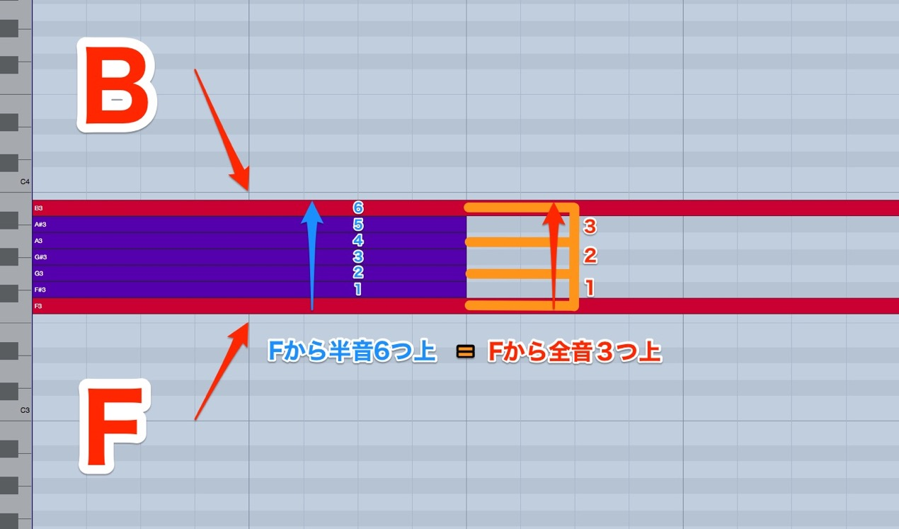 fb_interval