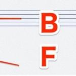 fb_score