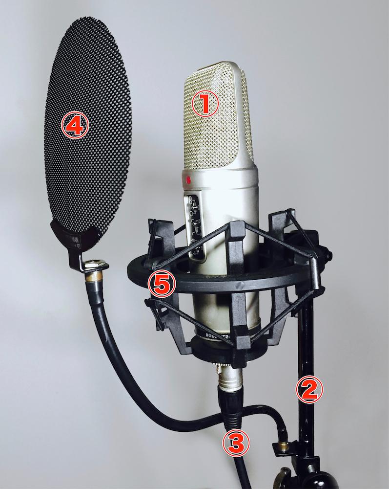 recording_gears