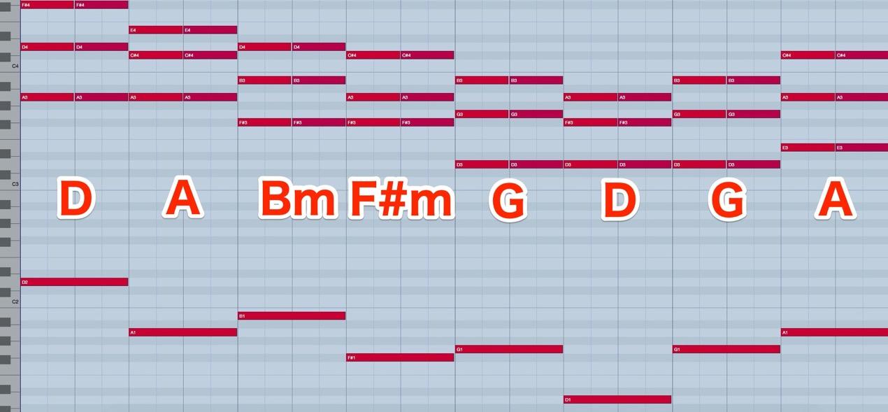 Chord_daw