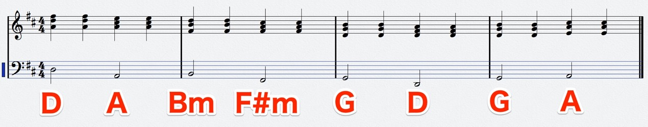 Chord_score2