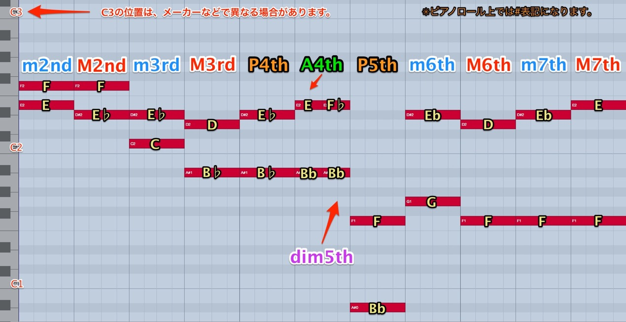 low_interval_limit_daw