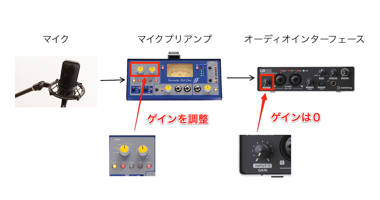 preamp_connect