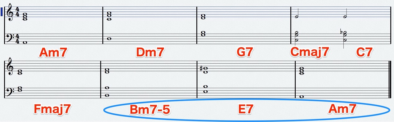 fly-chord-name