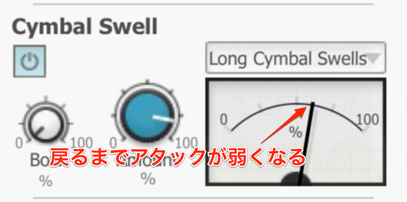swell_meter