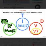 T-SD-D