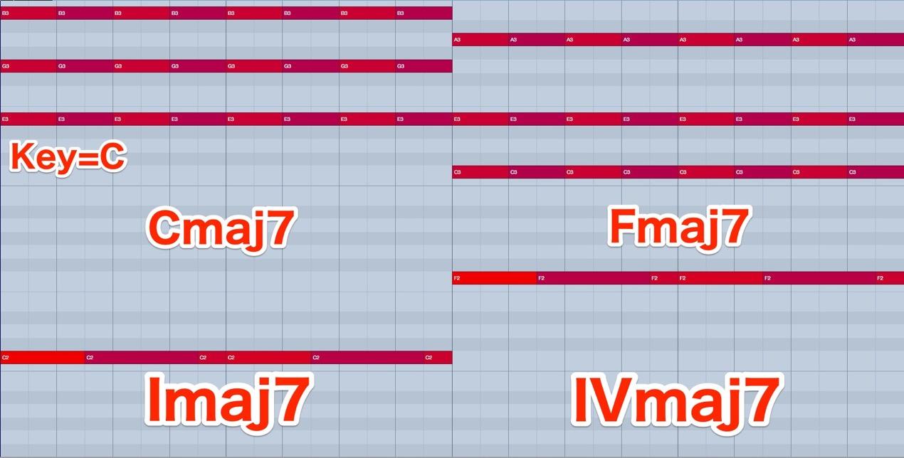 IM7-IVM7